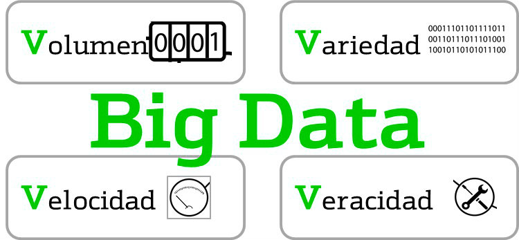 En que te beneficia el Big Data